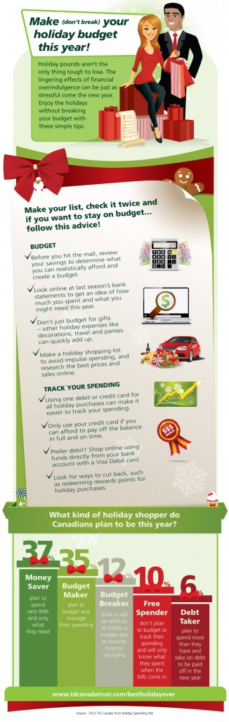 Holiday+Budgeting+Tips+-+TD+Canada+Trust+infographic